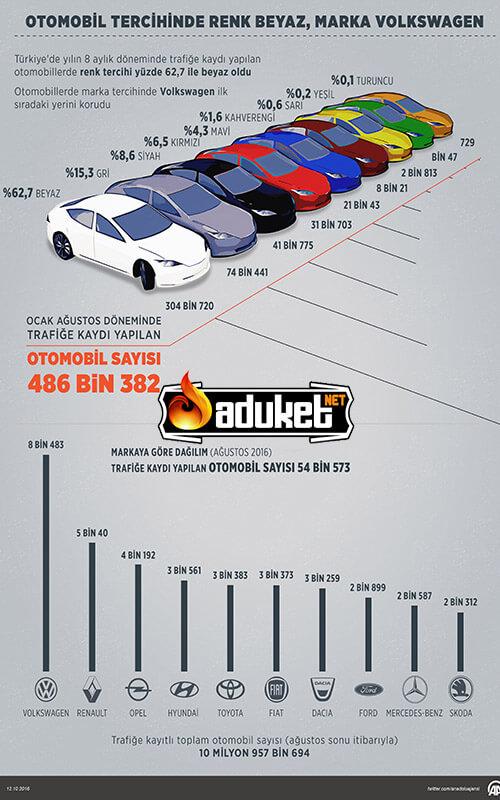 En çok satılan araba modelleri
