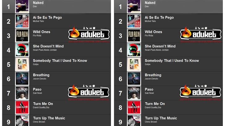 Metro Fmde Çalan Şarkılar Metro Fm Hot Chart 40 dinle